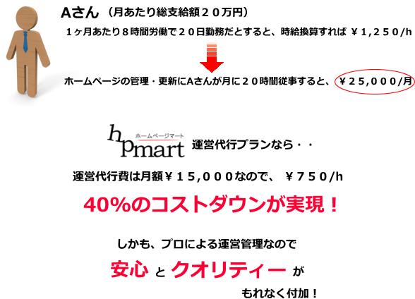 %e4%bb%a3%e8%a1%8c